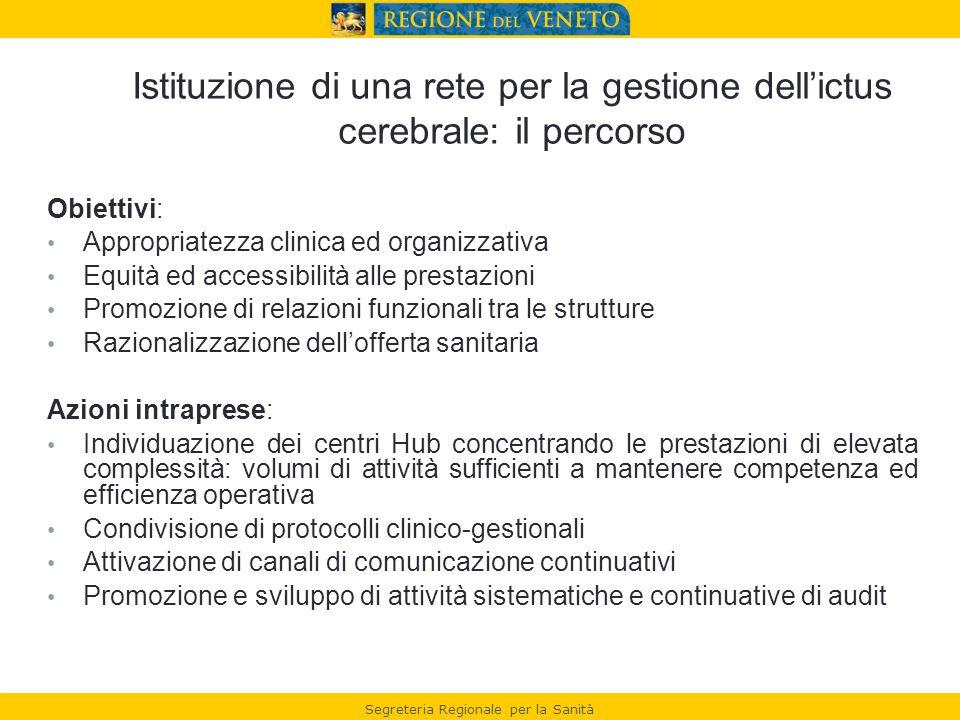 Obiettivi: Appropriatezza clinica ed organizzativa Equità ed accessibilità alle prestazioni Promozione di relazioni funzionali tra le strutture Razion