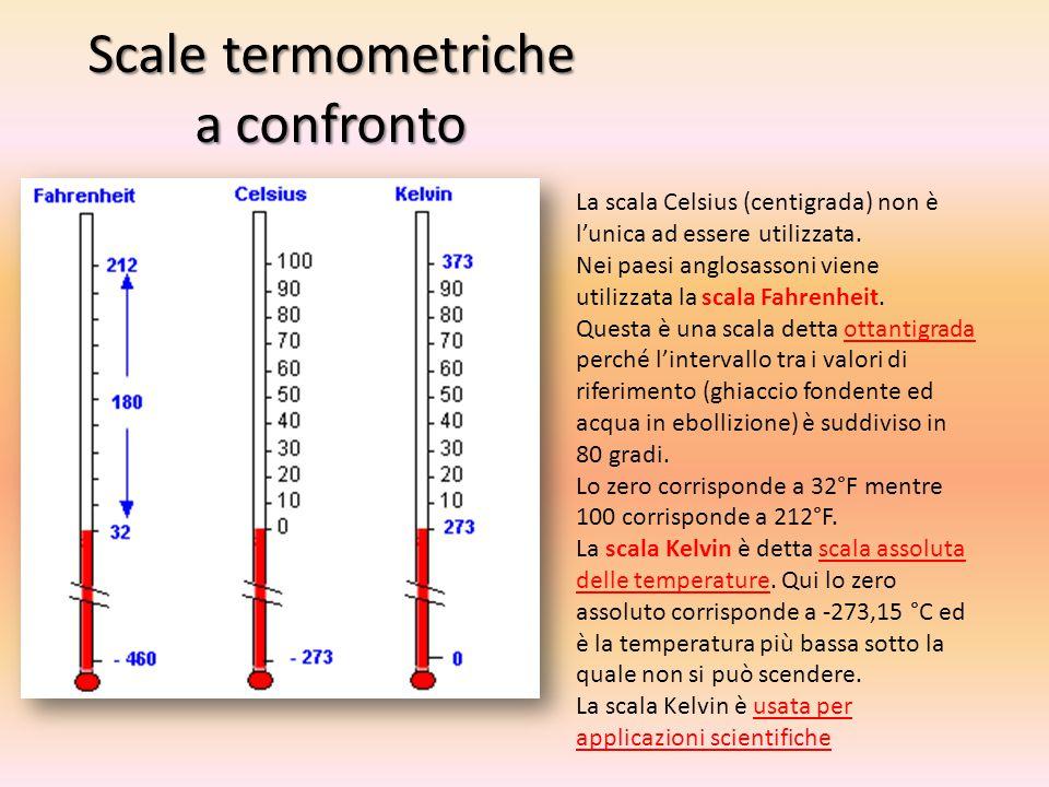 Scale termometriche a confronto La scala Celsius (centigrada) non è l'unica ad essere utilizzata.
