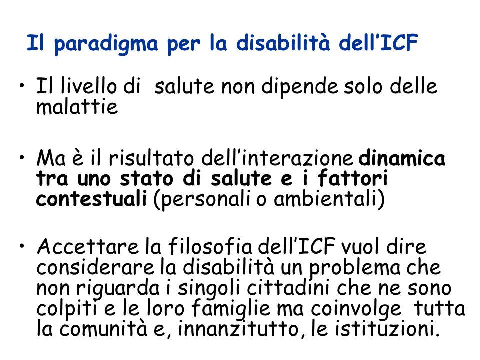 Il paradigma per la disabilità dell'ICF Il livello di salute non dipende solo delle malattie Ma è il risultato dell'interazione dinamica tra uno stato
