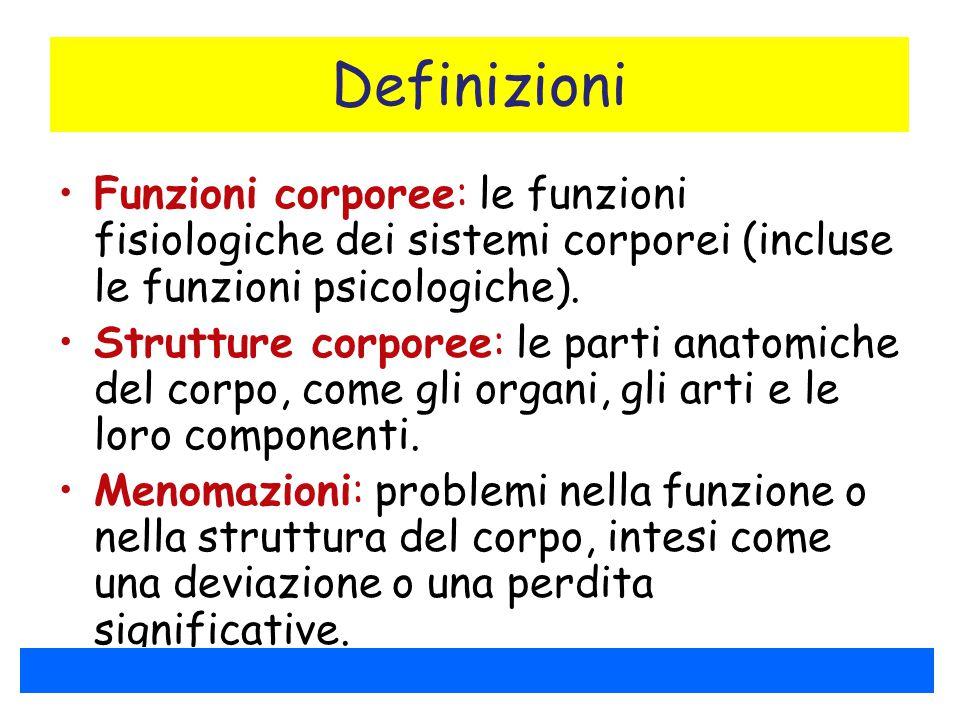 Definizioni Funzioni corporee: le funzioni fisiologiche dei sistemi corporei (incluse le funzioni psicologiche). Strutture corporee: le parti anatomic