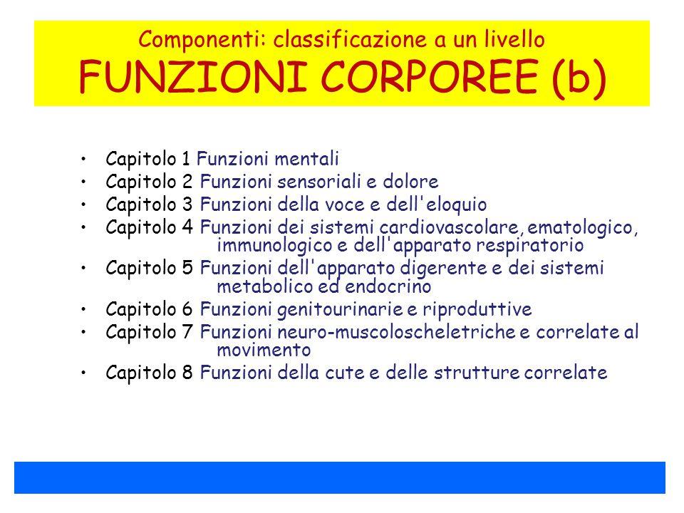 Componenti: classificazione a un livello FUNZIONI CORPOREE (b) Capitolo 1 Funzioni mentali Capitolo 2 Funzioni sensoriali e dolore Capitolo 3 Funzioni