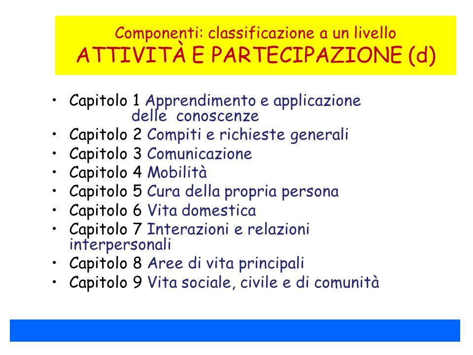 Componenti: classificazione a un livello ATTIVITÀ E PARTECIPAZIONE (d) Capitolo 1 Apprendimento e applicazione delle conoscenze Capitolo 2 Compiti e r