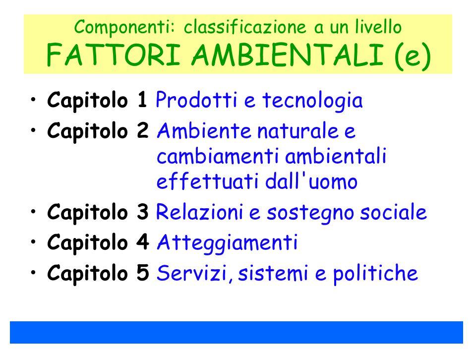 Componenti: classificazione a un livello FATTORI AMBIENTALI (e) Capitolo 1 Prodotti e tecnologia Capitolo 2 Ambiente naturale e cambiamenti ambientali
