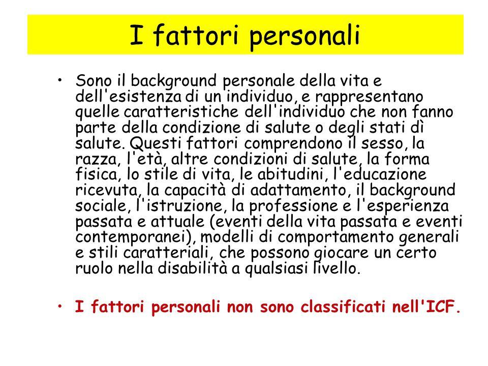 I fattori personali Sono il background personale della vita e dell'esistenza di un individuo, e rappresentano quelle caratteristiche dell'individuo ch