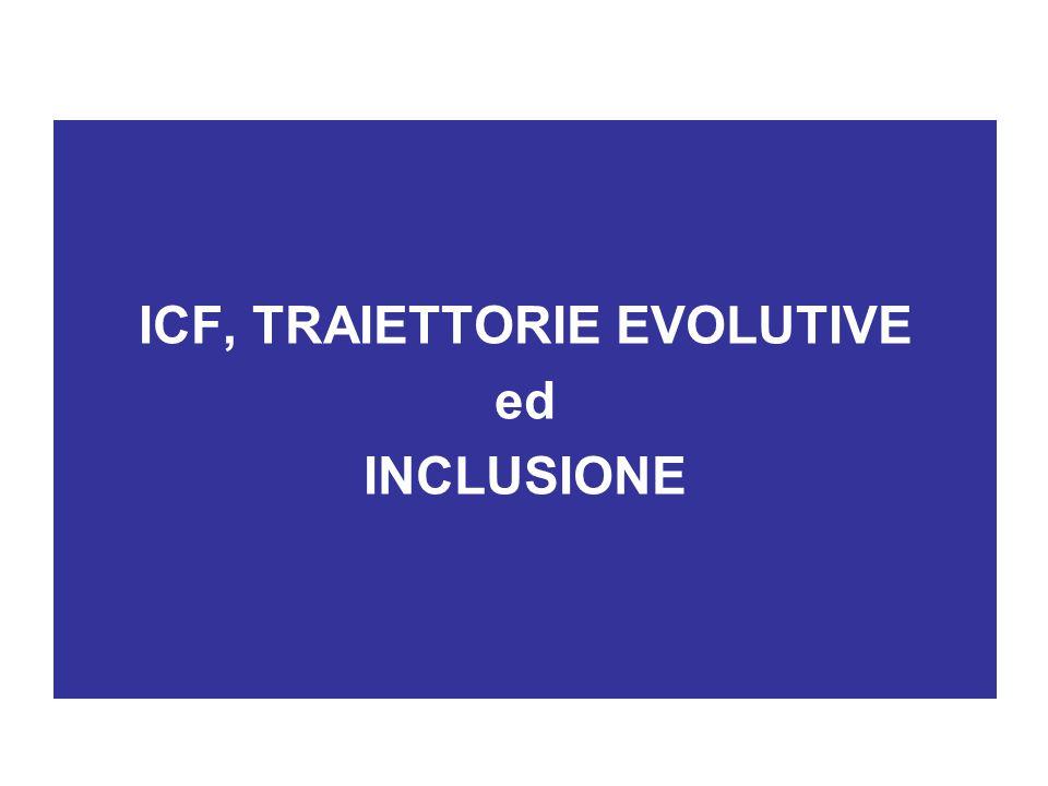 ALCUNE CONSIDERAZIONI PER UNO SVILUPPO ORGANIZZATIVO CULTURALE NELLE POLITICHE DI TERRITORIO RIGUARDO ALLA INCLUSIONE SCOLASTICA 1. Avere cura delle buone prassi 2.Promuovere una cultura inclusiva attraverso le buone prassi documentate e la Evidence Besed Education 3.Individuazione di interventi di didattica efficace per il miglioramento delle opportunità di sviluppo futuro 4.Importanza del ruolo strategico dei fattori ambientali per promuovere buona qualità di vita (attività e partecipazione; barriere e facilitatori) [ICF] 5.Rilevazione, monitoraggio e valutazione del grado di inclusività della scuola 6.Investire sulla governance territoriale