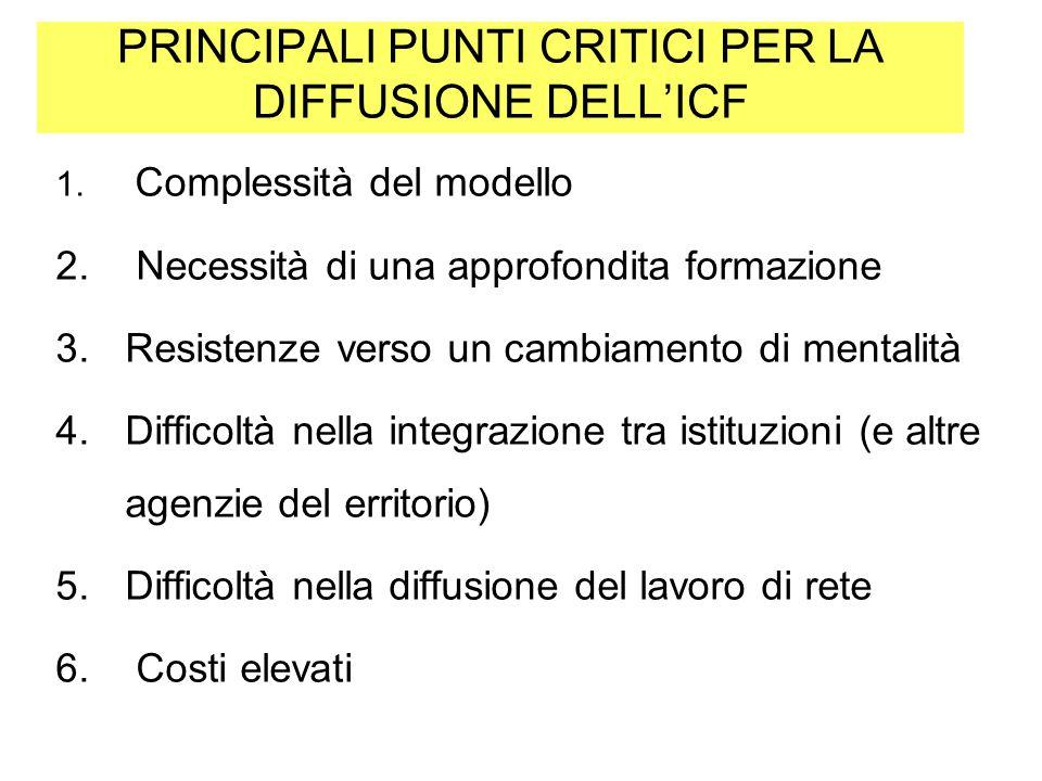 1. Complessità del modello 2. Necessità di una approfondita formazione 3.Resistenze verso un cambiamento di mentalità 4.Difficoltà nella integrazione