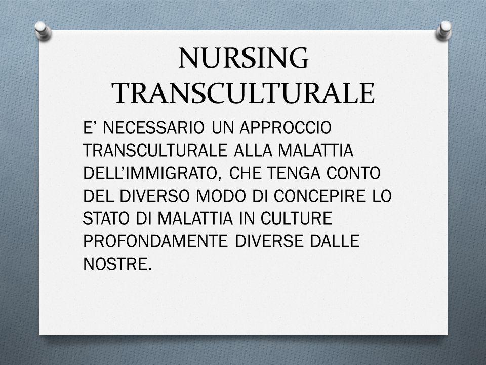 NURSING TRANSCULTURALE E' NECESSARIO UN APPROCCIO TRANSCULTURALE ALLA MALATTIA DELL'IMMIGRATO, CHE TENGA CONTO DEL DIVERSO MODO DI CONCEPIRE LO STATO DI MALATTIA IN CULTURE PROFONDAMENTE DIVERSE DALLE NOSTRE.