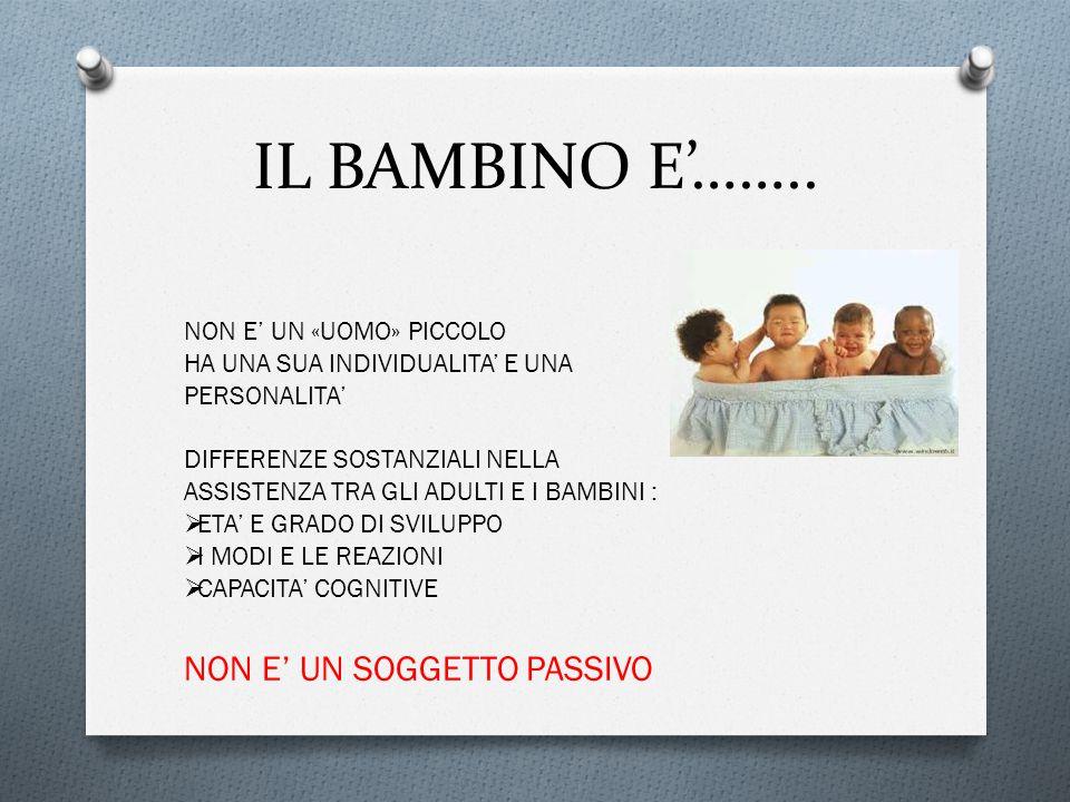 IL BAMBINO E'……..