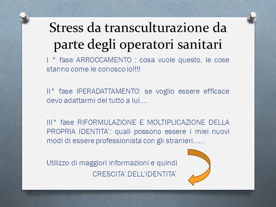 Stress da transculturazione da parte degli operatori sanitari I ° fase ARROCCAMENTO : cosa vuole questo, le cose stanno come le conosco io!!!.