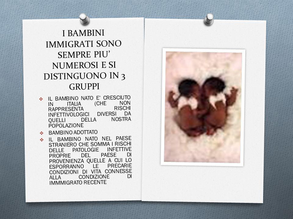 I BAMBINI IMMIGRATI SONO SEMPRE PIU' NUMEROSI E SI DISTINGUONO IN 3 GRUPPI  IL BAMBINO NATO E' CRESCIUTO IN ITALIA (CHE NON RAPPRESENTA RISCHI INFETTIVOLOGICI DIVERSI DA QUELLI DELLA NOSTRA POPOLAZIONE  BAMBINO ADOTTATO  IL BAMBINO NATO NEL PAESE STRANIERO CHE SOMMA I RISCHI DELLE PATOLOGIE INFETTIVE PROPRIE DEL PAESE DI PROVENIENZA QUELLE A CUI LO ESPORRANNO LE PRECARIE CONDIZIONI DI VITA CONNESSE ALLA CONDIZIONE DI IMMMIGRATO RECENTE