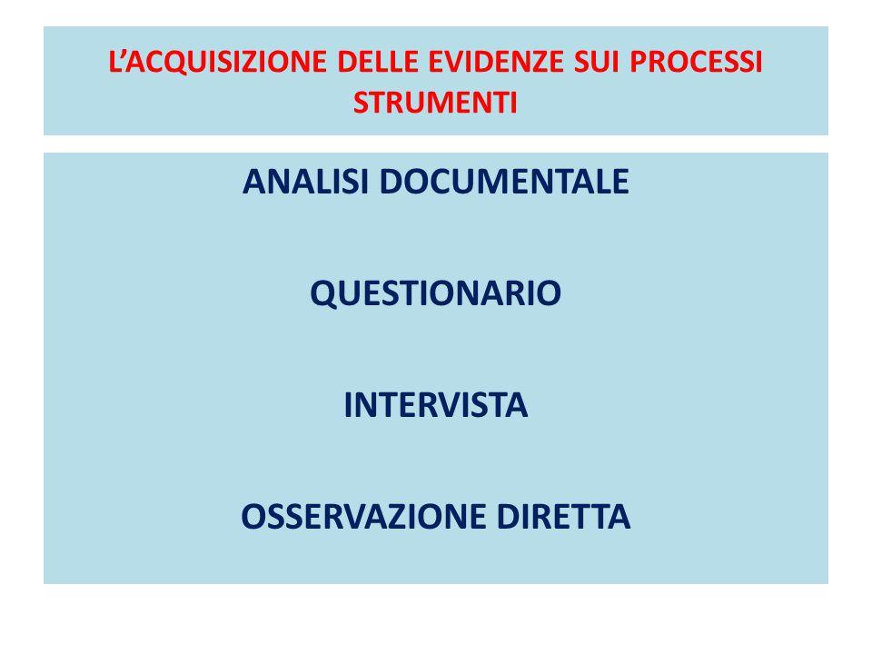 L'ACQUISIZIONE DELLE EVIDENZE SUI PROCESSI STRUMENTI ANALISI DOCUMENTALE QUESTIONARIO INTERVISTA OSSERVAZIONE DIRETTA