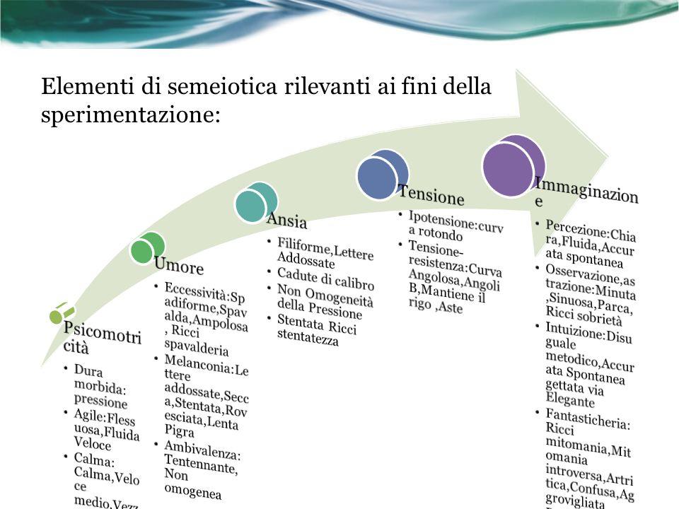 Elementi di semeiotica rilevanti ai fini della sperimentazione: