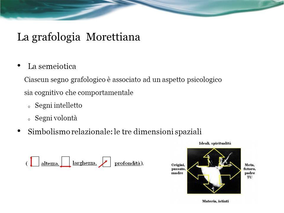 La grafologia Morettiana La semeiotica Ciascun segno grafologico è associato ad un aspetto psicologico sia cognitivo che comportamentale o Segni intel