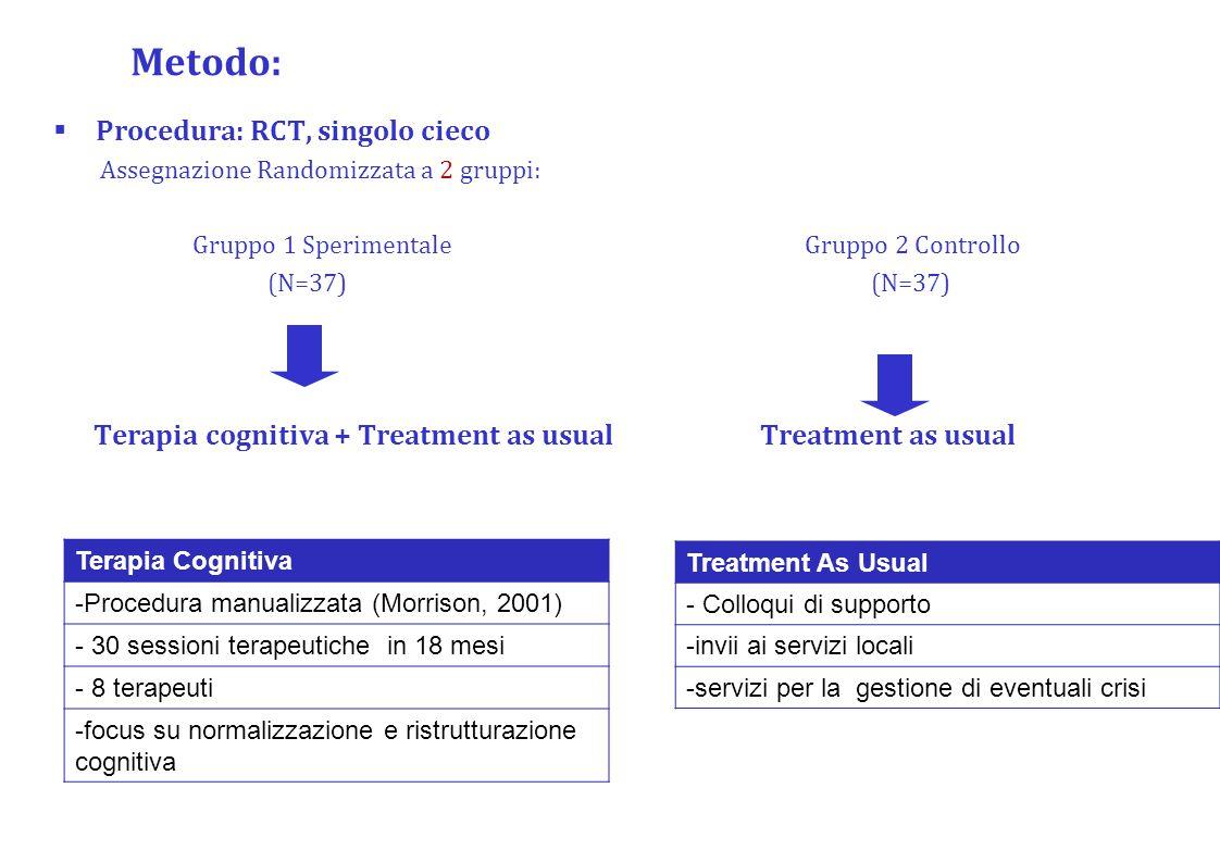 Metodo:  Procedura: RCT, singolo cieco Assegnazione Randomizzata a 2 gruppi: Gruppo 1 Sperimentale Gruppo 2 Controllo (N=37) (N=37) Terapia cognitiva