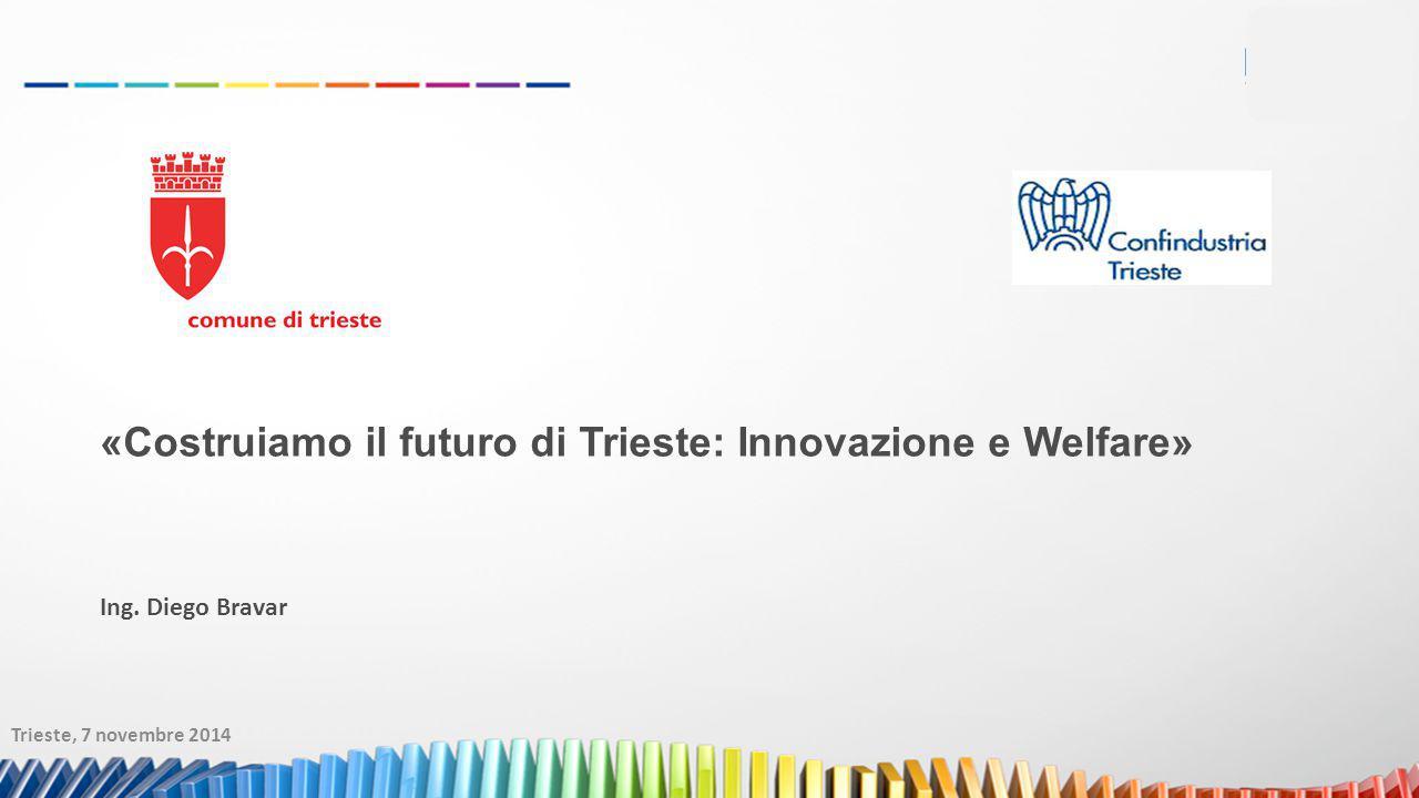 «Costruiamo il futuro di Trieste: Innovazione e Welfare» Ing. Diego Bravar Trieste, 7 novembre 2014