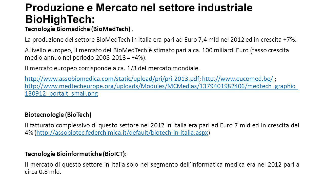 Produzione e Mercato nel settore industriale BioHighTech: Tecnologie Biomediche (BioMedTech), La produzione del settore BioMedTech in Italia era pari ad Euro 7,4 mld nel 2012 ed in crescita +7%.