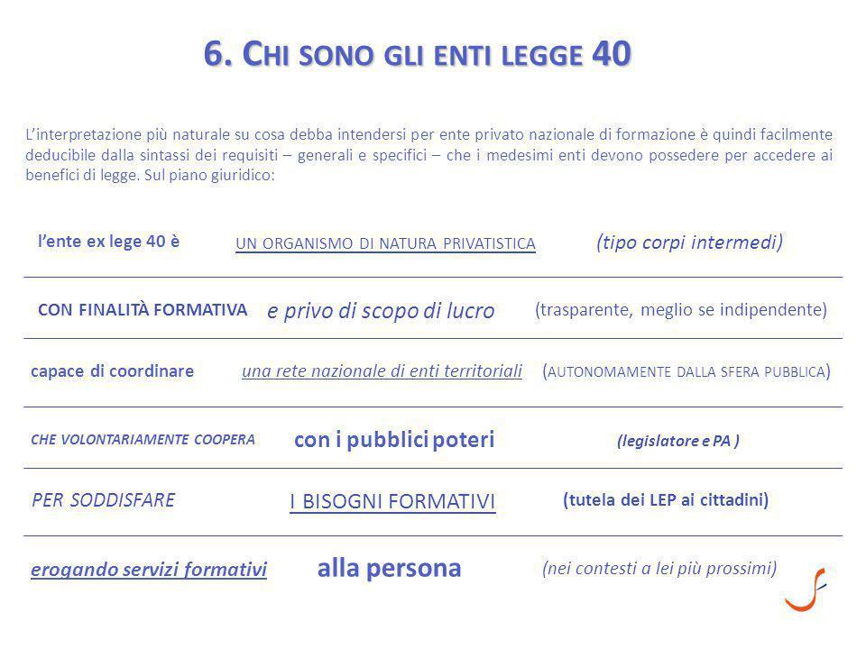 6. C HI SONO GLI ENTI LEGGE 40 capace di coordinare UN ORGANISMO DI NATURA PRIVATISTICA (tipo corpi intermedi) (trasparente, meglio se indipendente) e