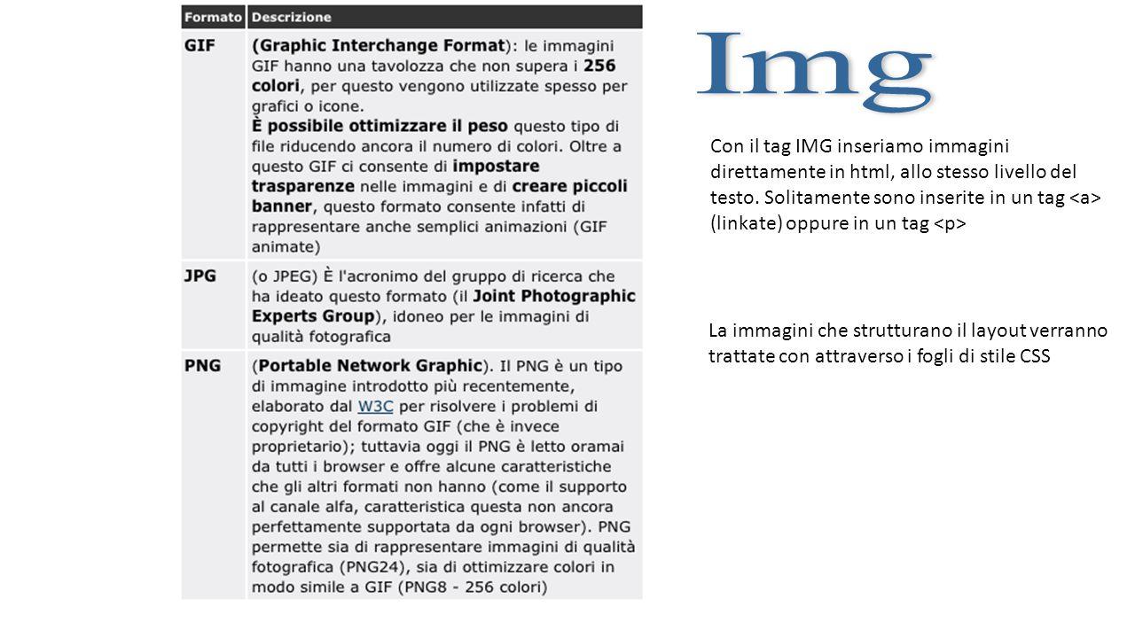Con il tag IMG inseriamo immagini direttamente in html, allo stesso livello del testo. Solitamente sono inserite in un tag (linkate) oppure in un tag