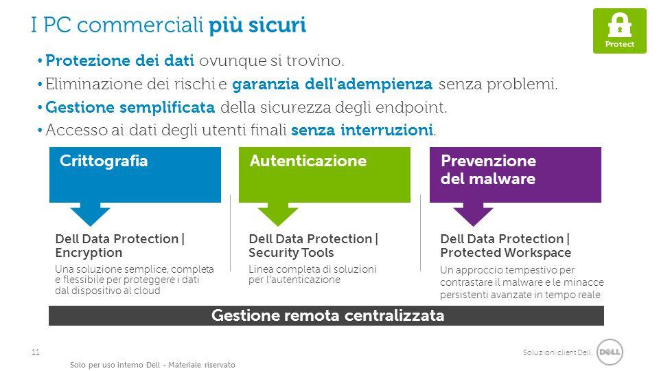 Soluzioni client Dell Solo per uso interno Dell - Materiale riservato I PC commerciali più sicuri AutenticazionePrevenzione del malware Crittografia Gestione remota centralizzata Protezione dei dati ovunque si trovino.