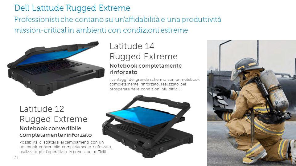 21 Latitude 14 Rugged Extreme Notebook completamente rinforzato I vantaggi del grande schermo con un notebook completamente rinforzato, realizzato per prosperare nelle condizioni più difficili.