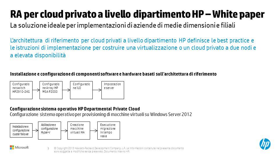 © Copyright 2013 Hewlett-Packard Development Company, L.P. Le informazioni contenute nel presente documento sono soggette a modifiche senza preavviso.