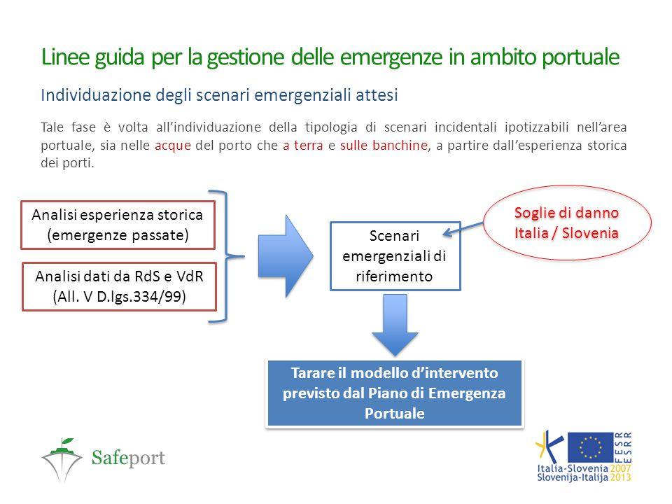 Linee guida per la gestione delle emergenze in ambito portuale Individuazione degli scenari emergenziali attesi Tale fase è volta all'individuazione d