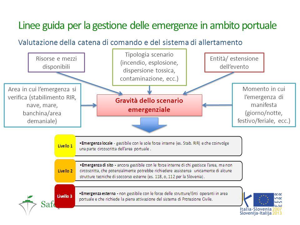 Linee guida per la gestione delle emergenze in ambito portuale Valutazione della catena di comando e del sistema di allertamento Gravità dello scenari
