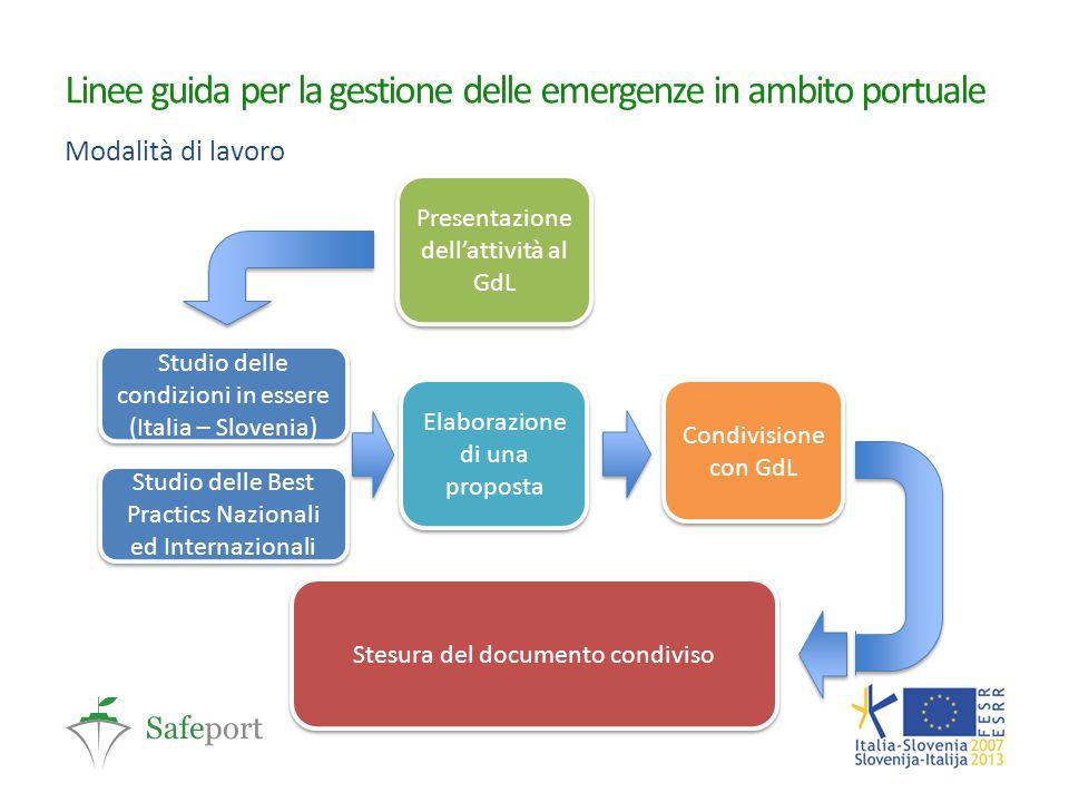 Linee guida per la gestione delle emergenze in ambito portuale Modalità di lavoro Studio delle condizioni in essere (Italia – Slovenia) Studio delle B