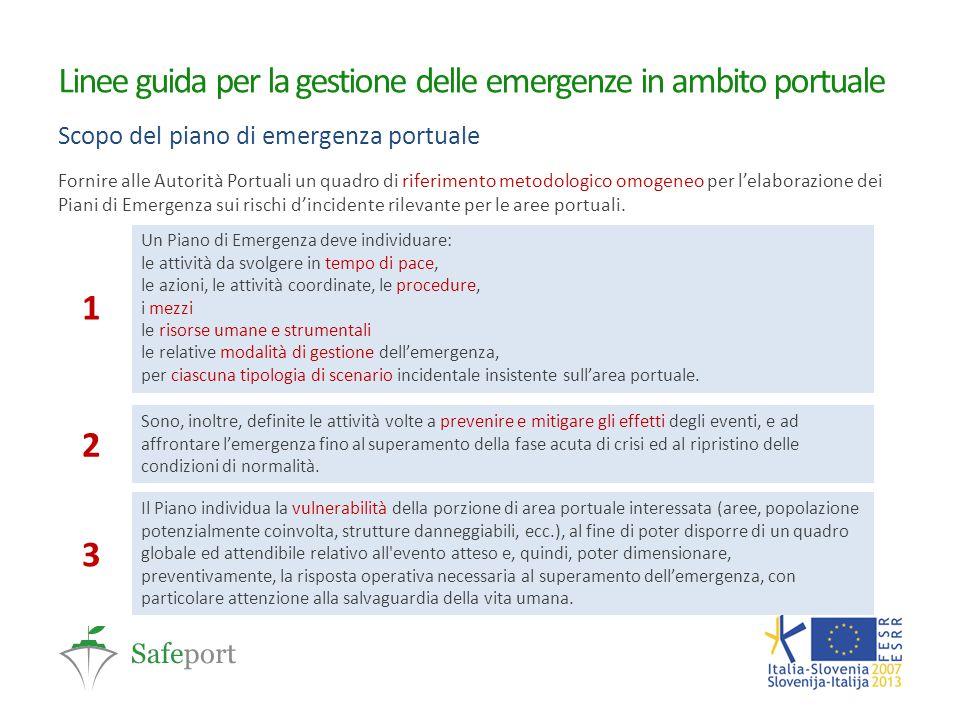 Linee guida per la gestione delle emergenze in ambito portuale Scopo del piano di emergenza portuale Il Piano di emergenza sui rischi di incidente rilevanti nelle aree portuali deve necessariamente coordinarsi con i vigenti strumenti di pianificazione inerenti la realtà portuale, ad esempio: 1.Piani di protezione civile a livello locale e d'area più vasta, in funzione dei livelli di suddivisione amministrativa del territorio; 2.Piani di emergenza esterna per gli stabilimenti a rischio d'incidente rilevante (in Italia predisposti dalle Prefetture, in Slovenia dai comuni e dallo Stato); 3.Piani di sicurezza del porto – security; 4.Piani specifici per le emergenze portuali: es.