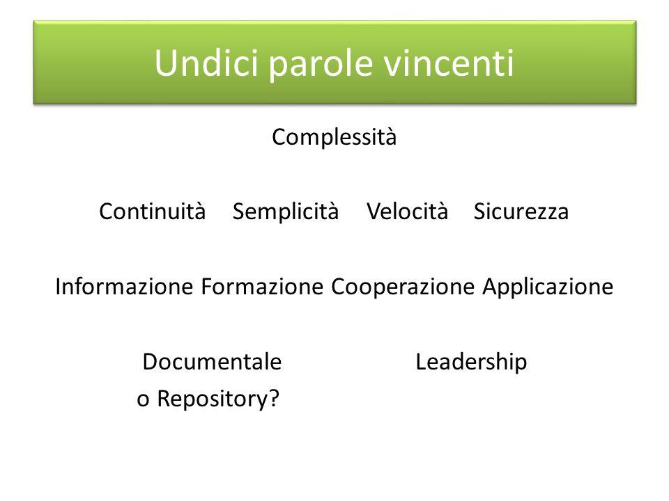 Undici parole vincenti Complessità ContinuitàSemplicitàVelocità Sicurezza Informazione Formazione Cooperazione Applicazione Documentale Leadership o Repository