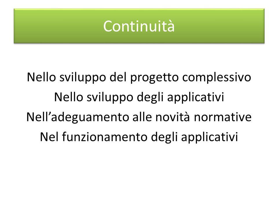 Continuità Nello sviluppo del progetto complessivo Nello sviluppo degli applicativi Nell'adeguamento alle novità normative Nel funzionamento degli applicativi