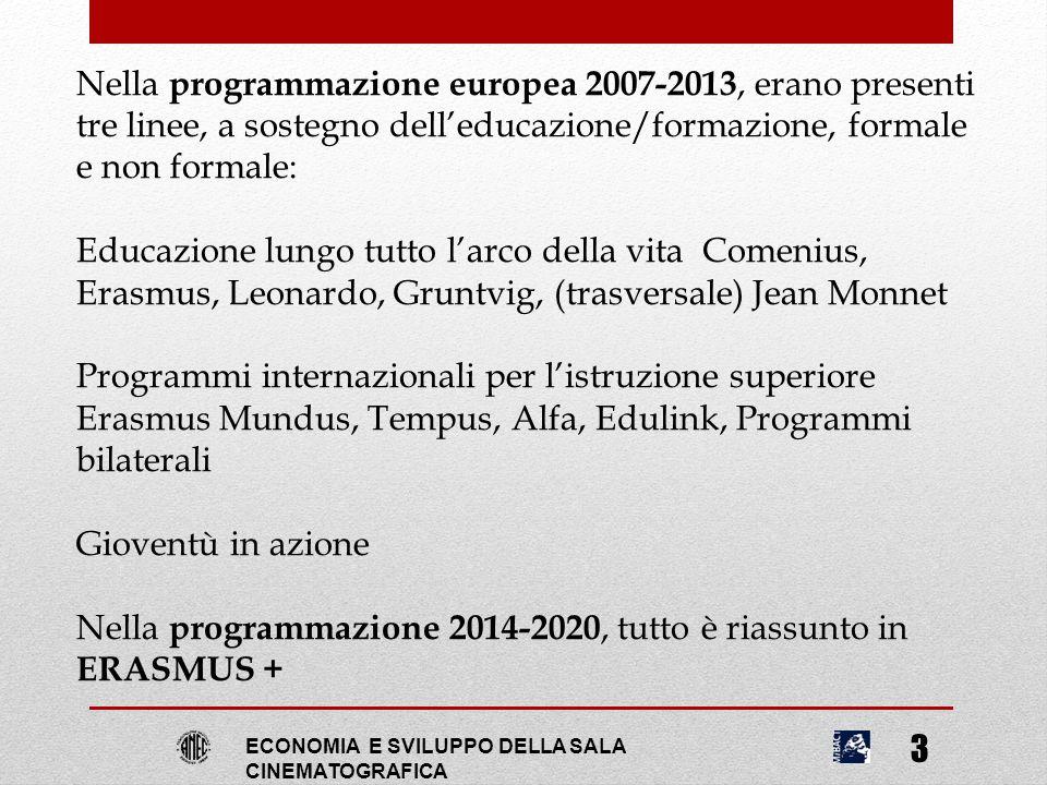 ECONOMIA E SVILUPPO DELLA SALA CINEMATOGRAFICA 3 Nella programmazione europea 2007-2013, erano presenti tre linee, a sostegno dell'educazione/formazione, formale e non formale: Educazione lungo tutto l'arco della vita Comenius, Erasmus, Leonardo, Gruntvig, (trasversale) Jean Monnet Programmi internazionali per l'istruzione superiore Erasmus Mundus, Tempus, Alfa, Edulink, Programmi bilaterali Gioventù in azione Nella programmazione 2014-2020, tutto è riassunto in ERASMUS +