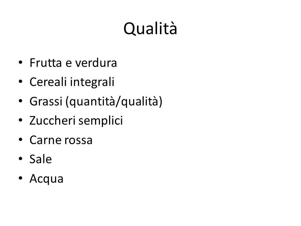 Qualità Frutta e verdura Cereali integrali Grassi (quantità/qualità) Zuccheri semplici Carne rossa Sale Acqua