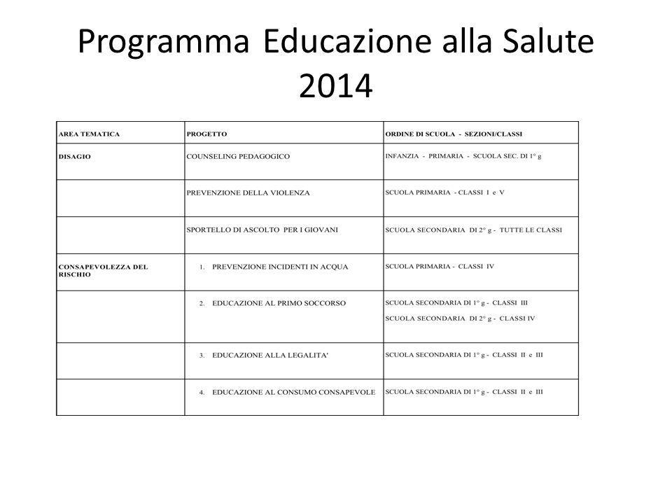 Programma Educazione alla Salute 2014