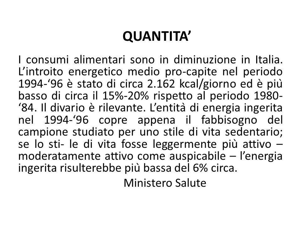 I consumi alimentari sono in diminuzione in Italia. L'introito energetico medio pro-capite nel periodo 1994-'96 è stato di circa 2.162 kcal/giorno ed