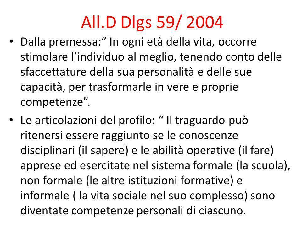 """All.D Dlgs 59/ 2004 Dalla premessa:"""" In ogni età della vita, occorre stimolare l'individuo al meglio, tenendo conto delle sfaccettature della sua pers"""