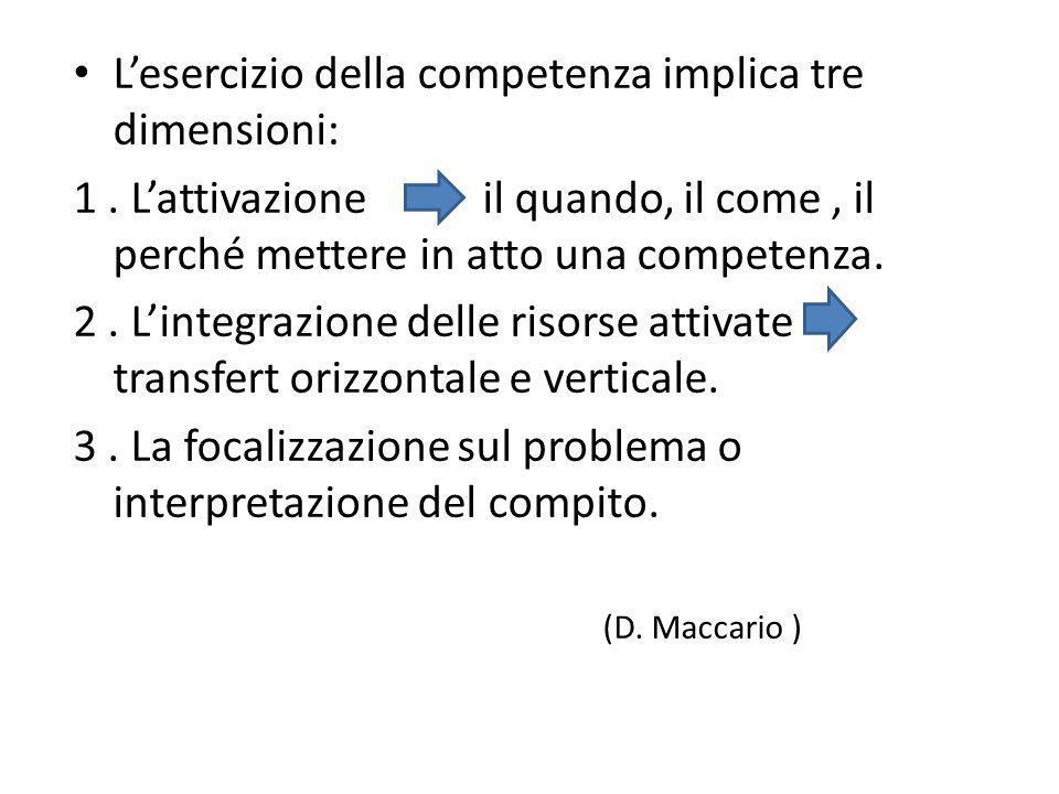 L'esercizio della competenza implica tre dimensioni: 1. L'attivazione il quando, il come, il perché mettere in atto una competenza. 2. L'integrazione