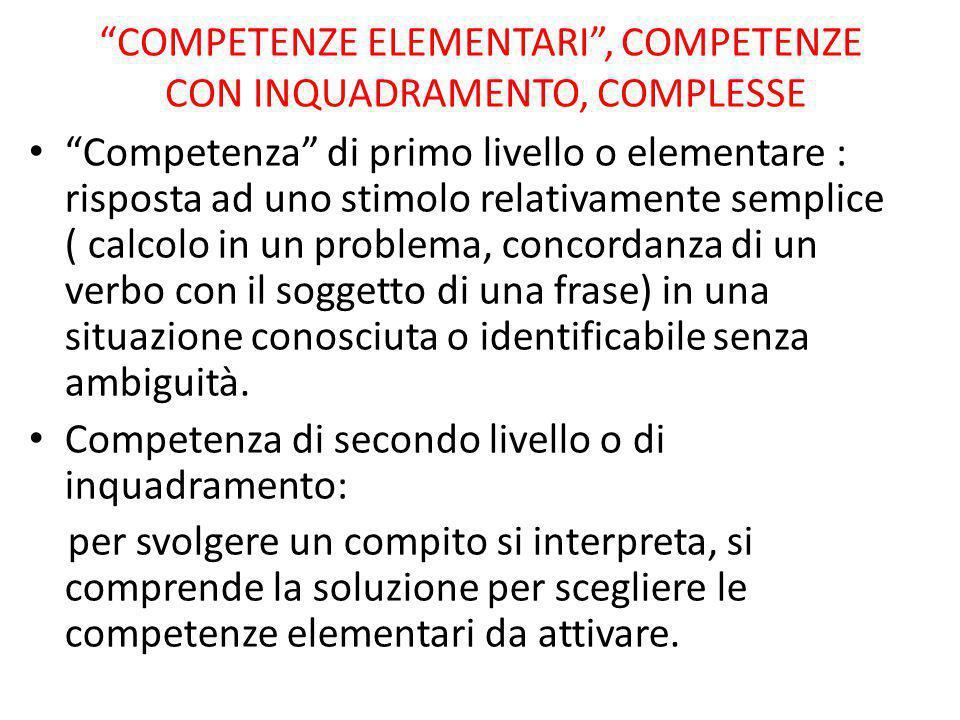 """""""COMPETENZE ELEMENTARI"""", COMPETENZE CON INQUADRAMENTO, COMPLESSE """"Competenza"""" di primo livello o elementare : risposta ad uno stimolo relativamente se"""