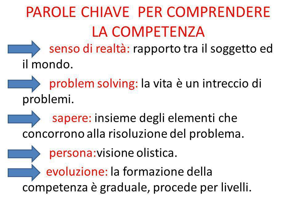 PAROLE CHIAVE PER COMPRENDERE LA COMPETENZA senso di realtà: rapporto tra il soggetto ed il mondo. problem solving: la vita è un intreccio di problemi