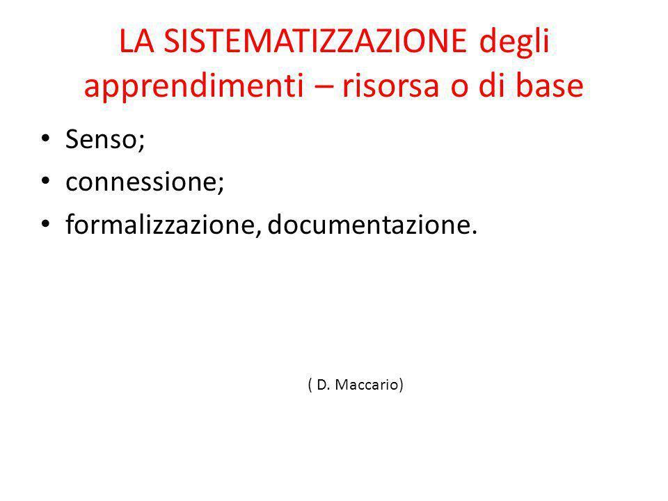 LA SISTEMATIZZAZIONE degli apprendimenti – risorsa o di base Senso; connessione; formalizzazione, documentazione. ( D. Maccario)