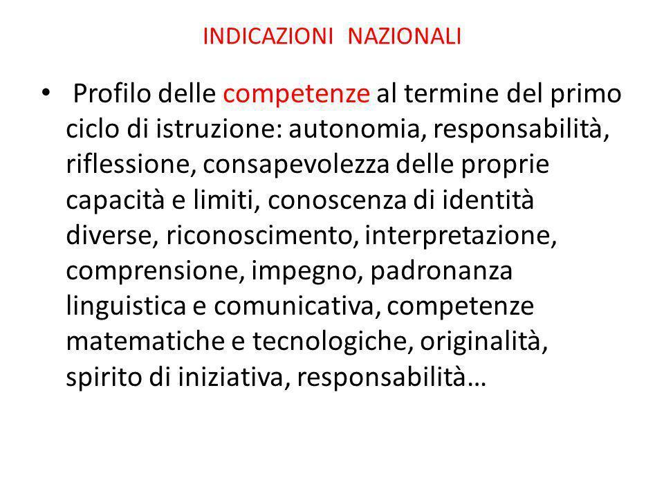 INDICAZIONI NAZIONALI Profilo delle competenze al termine del primo ciclo di istruzione: autonomia, responsabilità, riflessione, consapevolezza delle