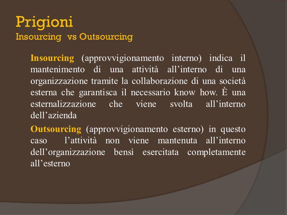 Insourcing (approvvigionamento interno) indica il mantenimento di una attività all'interno di una organizzazione tramite la collaborazione di una soci