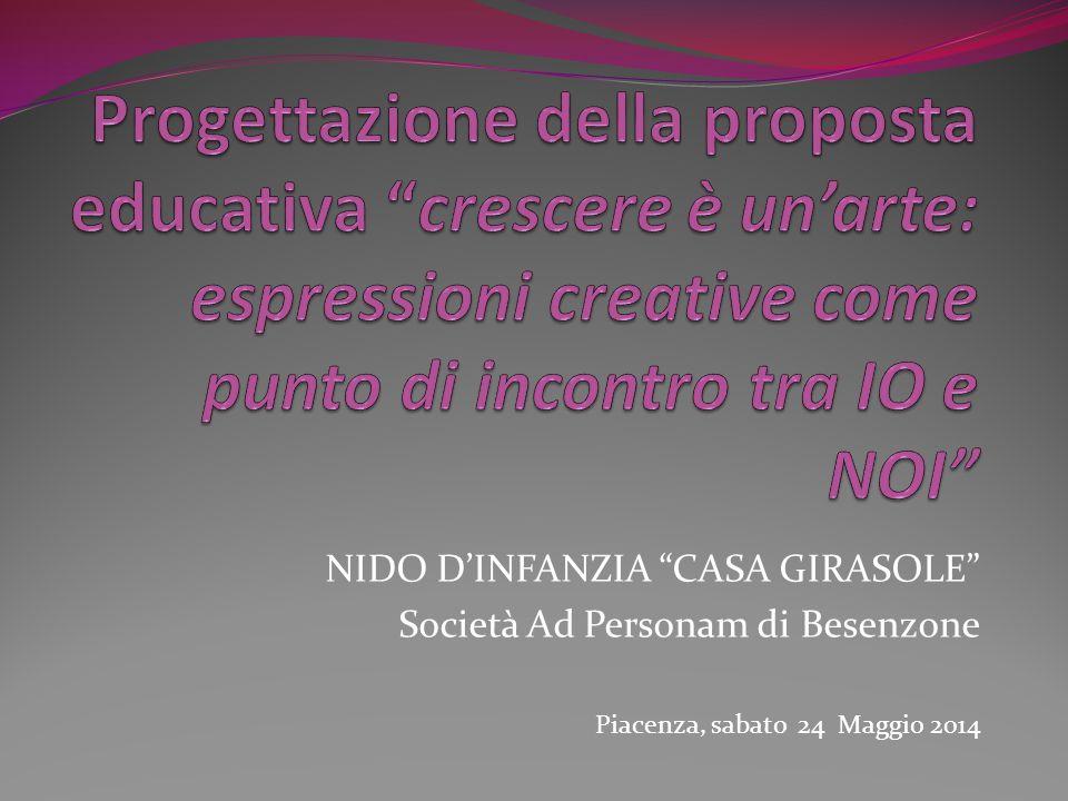 """NIDO D'INFANZIA """"CASA GIRASOLE"""" Società Ad Personam di Besenzone Piacenza, sabato 24 Maggio 2014"""