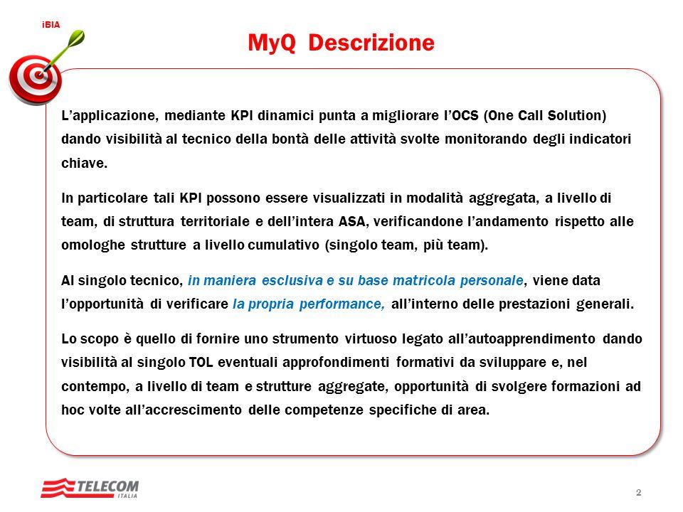 iBIA MyQ Descrizione L'applicazione, mediante KPI dinamici punta a migliorare l'OCS (One Call Solution) dando visibilità al tecnico della bontà delle