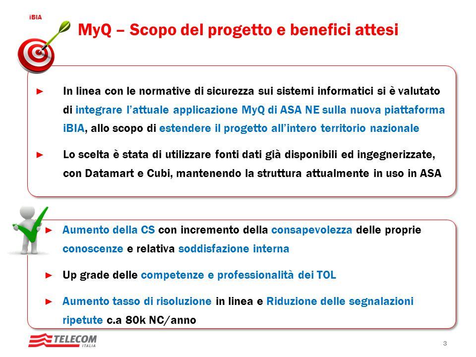 iBIA MyQ – Scopo del progetto e benefici attesi ► In linea con le normative di sicurezza sui sistemi informatici si è valutato di integrare l'attuale