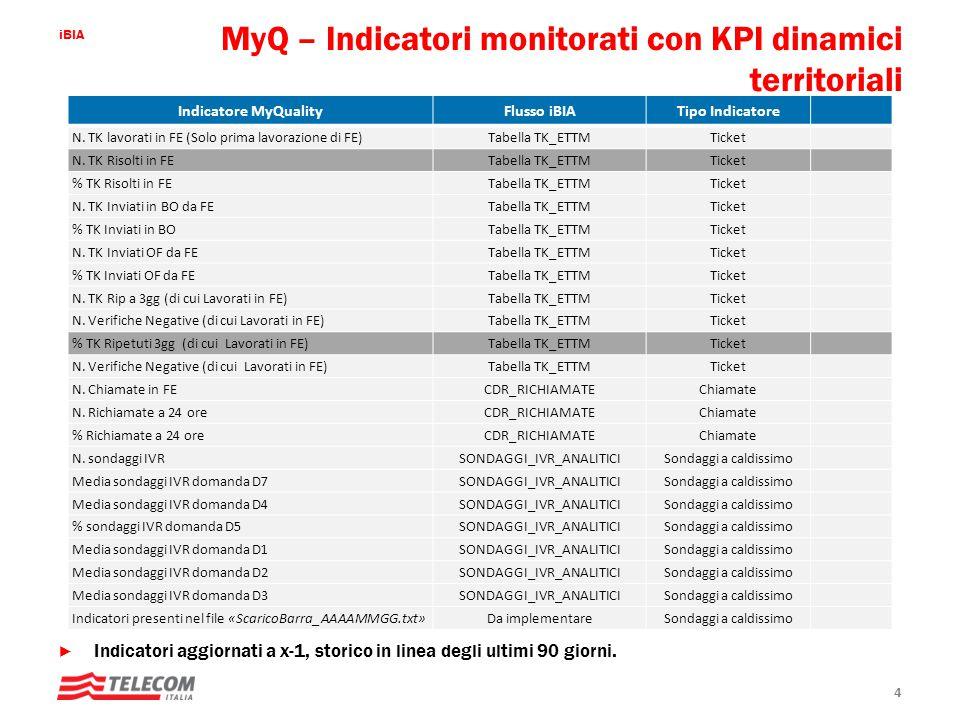 iBIA 4 Indicatore MyQualityFlusso iBIATipo Indicatore N. TK lavorati in FE (Solo prima lavorazione di FE)Tabella TK_ETTMTicket N. TK Risolti in FETabe