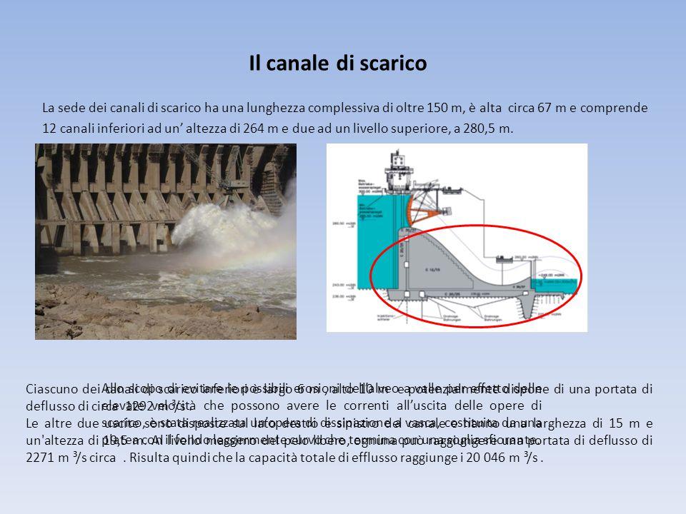 Il canale di scarico La sede dei canali di scarico ha una lunghezza complessiva di oltre 150 m, è alta circa 67 m e comprende 12 canali inferiori ad un' altezza di 264 m e due ad un livello superiore, a 280,5 m.