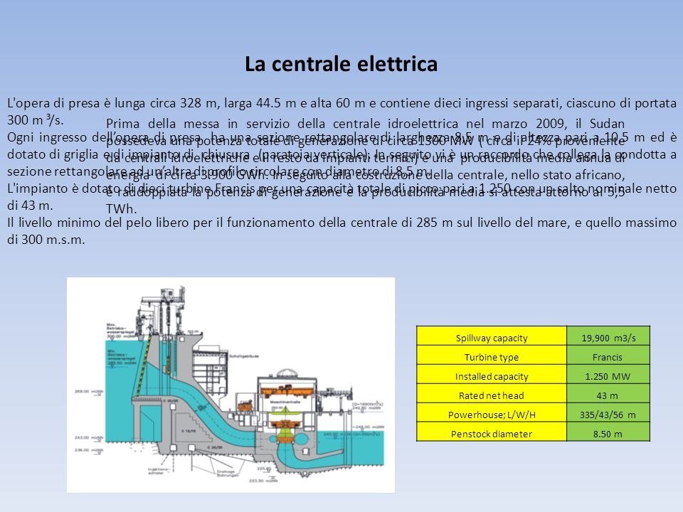 La centrale elettrica Spillway capacity 19,900 m3/s Turbine typeFrancis Installed capacity1.250 MW Rated net head43 m Powerhouse; L/W/H335/43/56 m Penstock diameter8.50 m Prima della messa in servizio della centrale idroelettrica nel marzo 2009, il Sudan possedeva una potenza totale di generazione di circa 1300 MW ( circa il 24% proveniente da centrali idroelettriche e il resto da impianti termici) e una producibilità media annua di energia di circa 3.900 GWh.