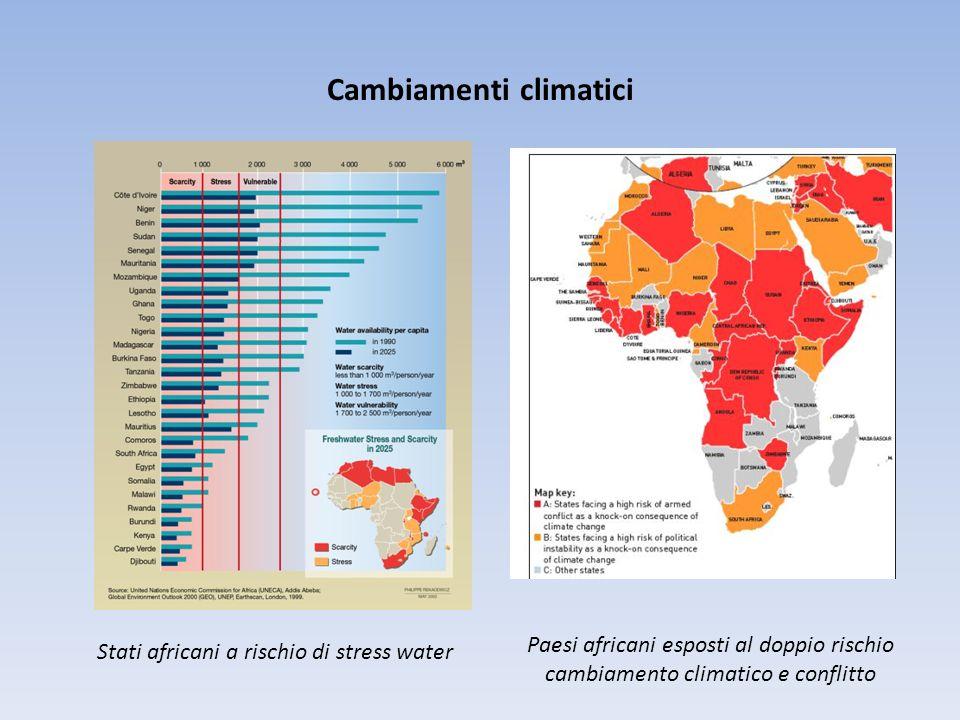 Cambiamenti climatici Paesi africani esposti al doppio rischio cambiamento climatico e conflitto Stati africani a rischio di stress water