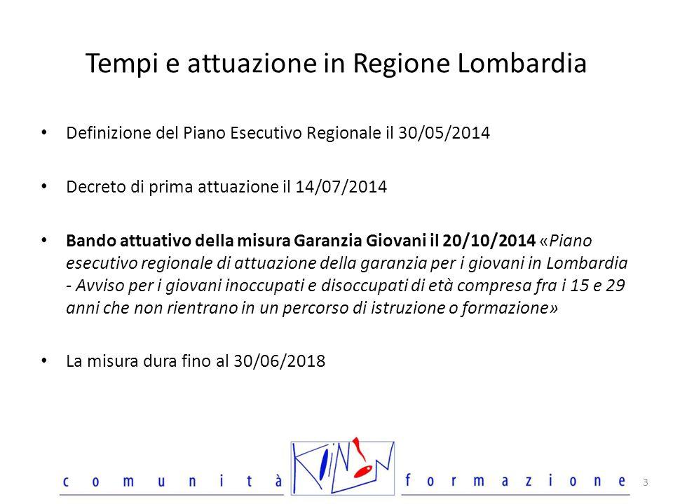 Tempi e attuazione in Regione Lombardia Definizione del Piano Esecutivo Regionale il 30/05/2014 Decreto di prima attuazione il 14/07/2014 Bando attuat